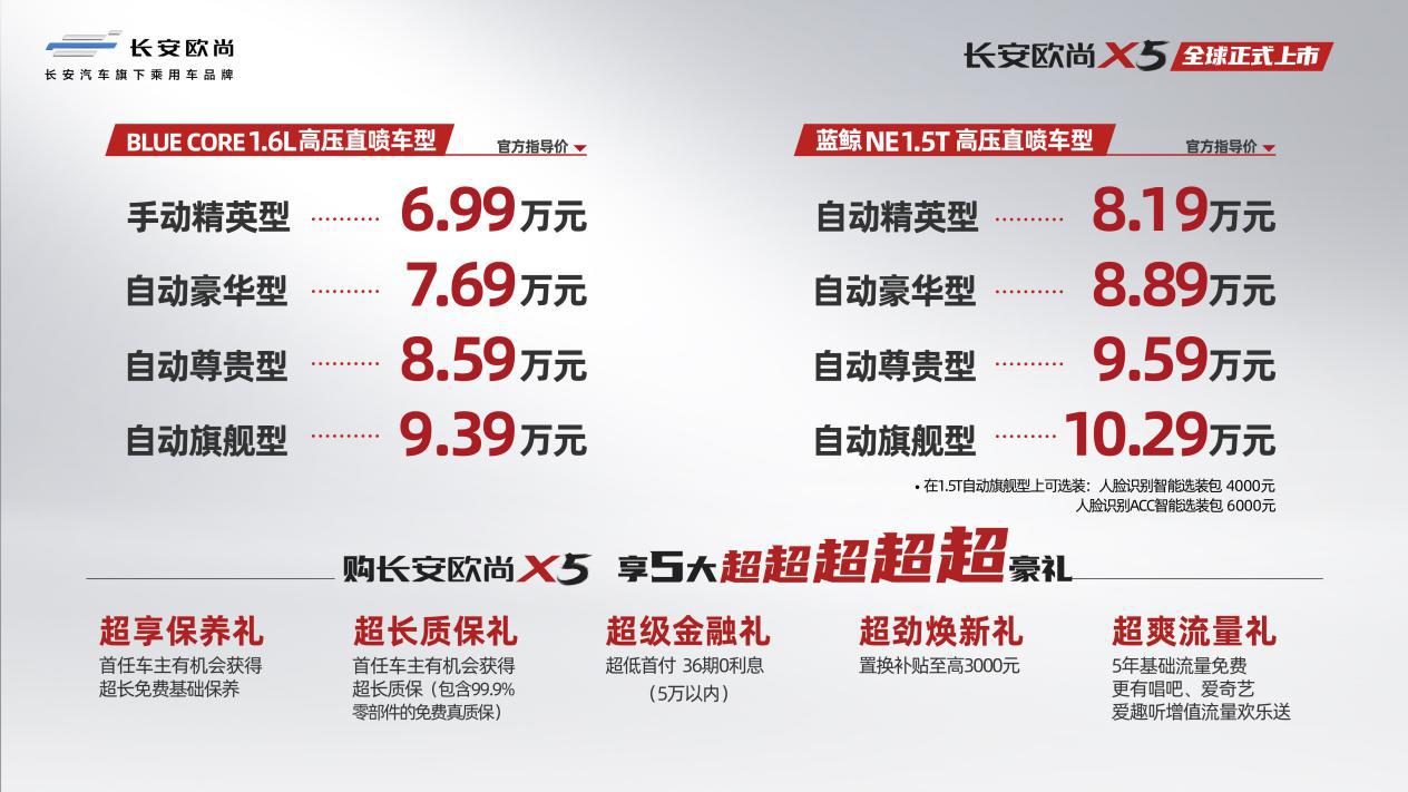 上市价6.99万-10.29万,长安欧尚X5只讲省心又好开,元旦有你就购了